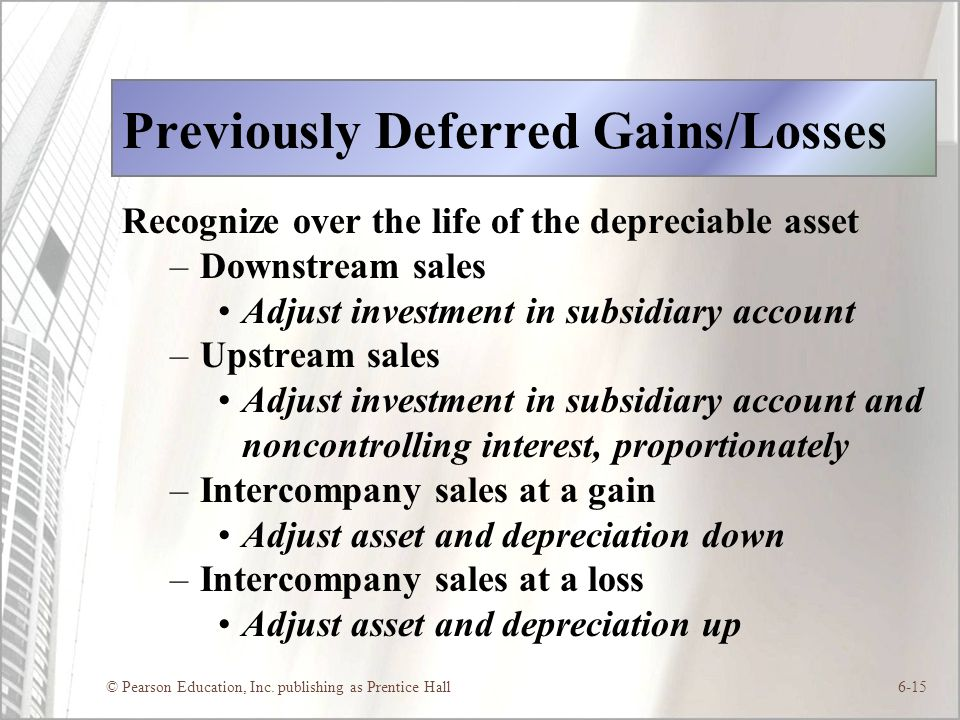 Previously Deferred Gains/Losses