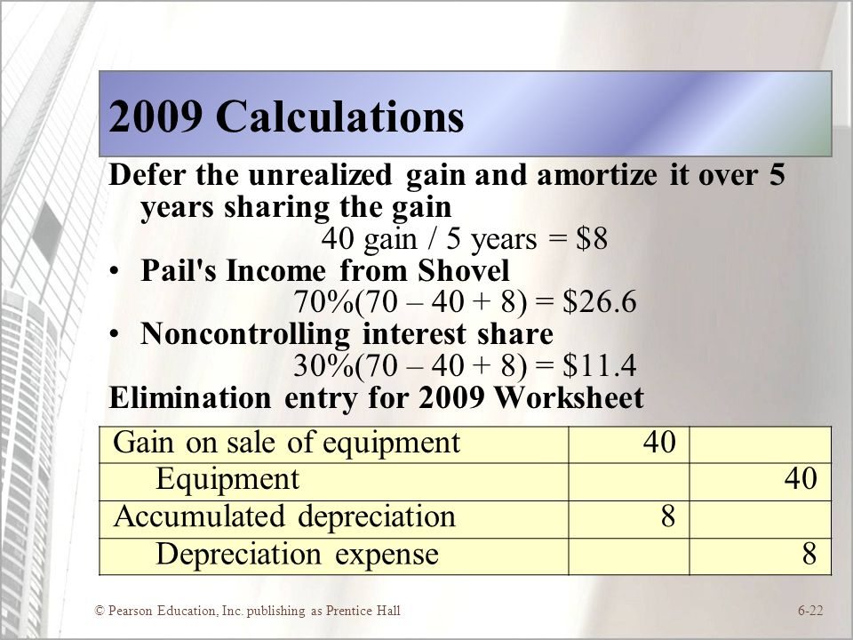 2009 Calculations Defer the unrealized gain and amortize it over 5 years sharing the gain. 40 gain / 5 years = $8.
