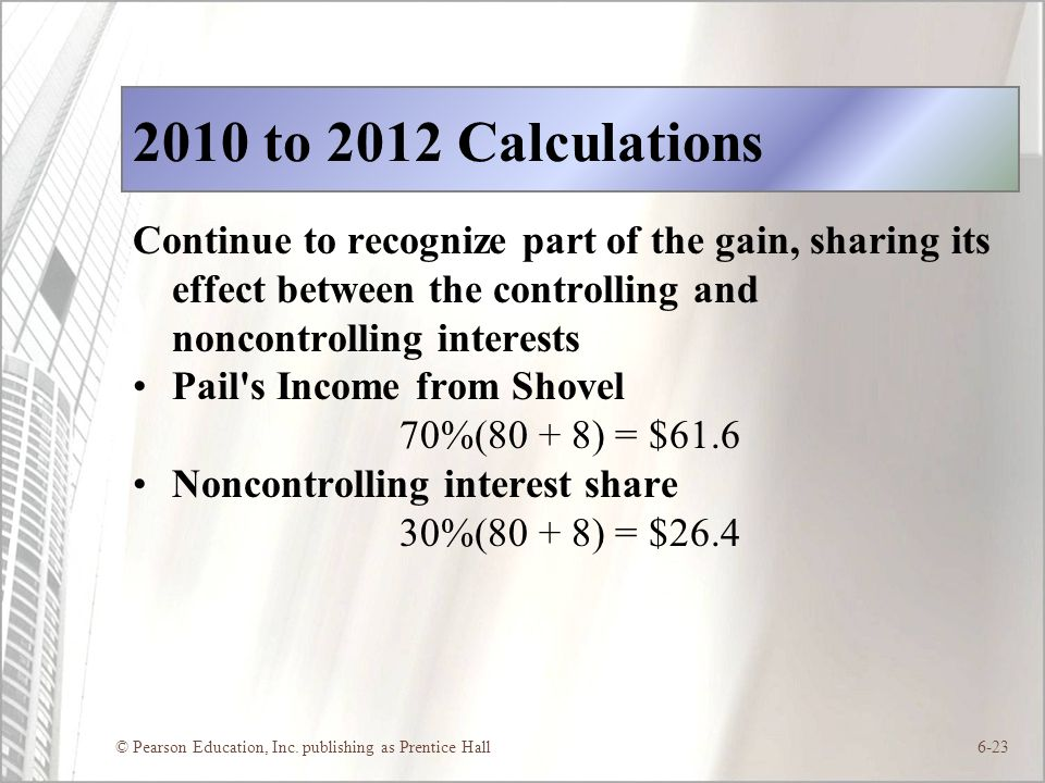 2010 to 2012 Calculations Continue to recognize part of the gain, sharing its effect between the controlling and noncontrolling interests.