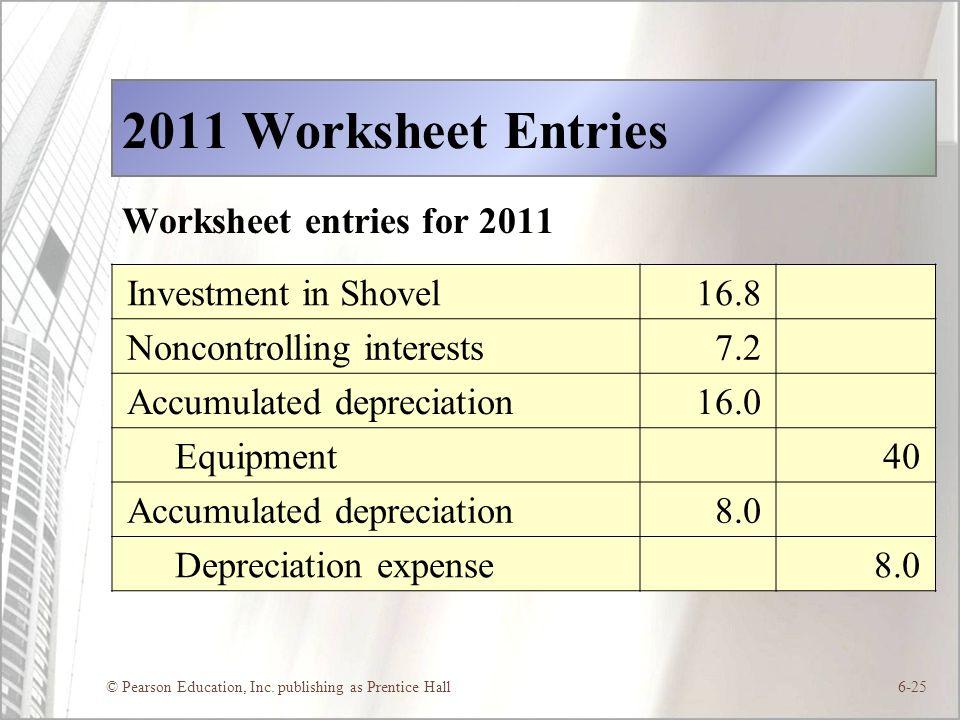 2011 Worksheet Entries Worksheet entries for 2011 Investment in Shovel