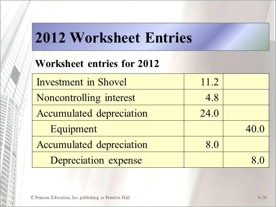2012 Worksheet Entries Worksheet entries for 2012 Investment in Shovel
