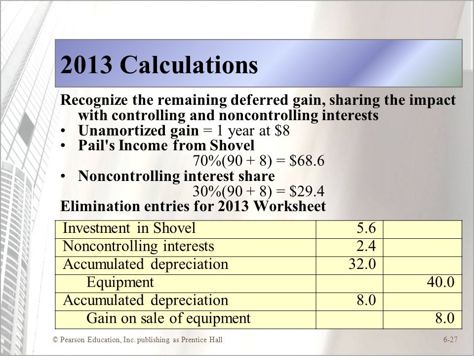 2013 Calculations Recognize the remaining deferred gain, sharing the impact with controlling and noncontrolling interests.