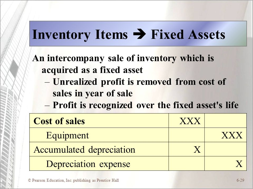 Inventory Items  Fixed Assets