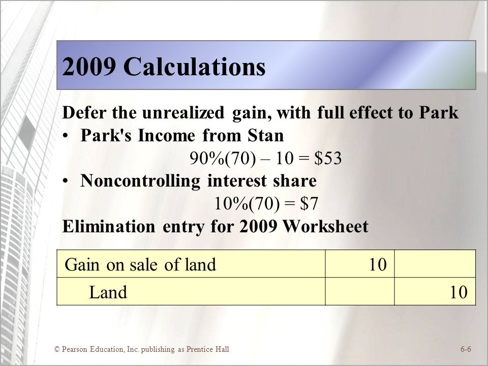 2009 Calculations Defer the unrealized gain, with full effect to Park