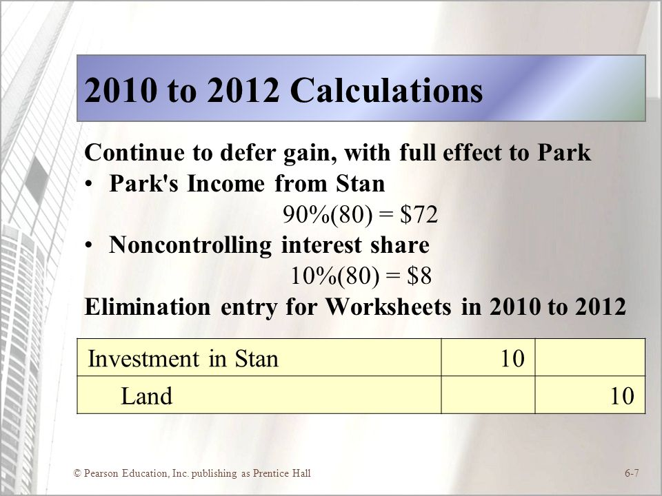 2010 to 2012 Calculations Continue to defer gain, with full effect to Park. Park s Income from Stan.