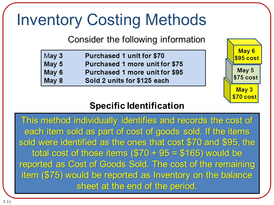 Inventories and cost of goods sold ppt download for Method homes cost