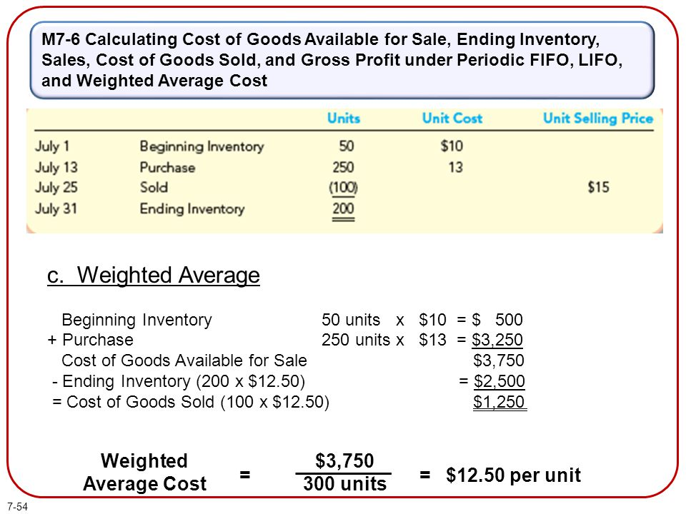 c. Weighted Average Weighted Average Cost = $3,750 300 units