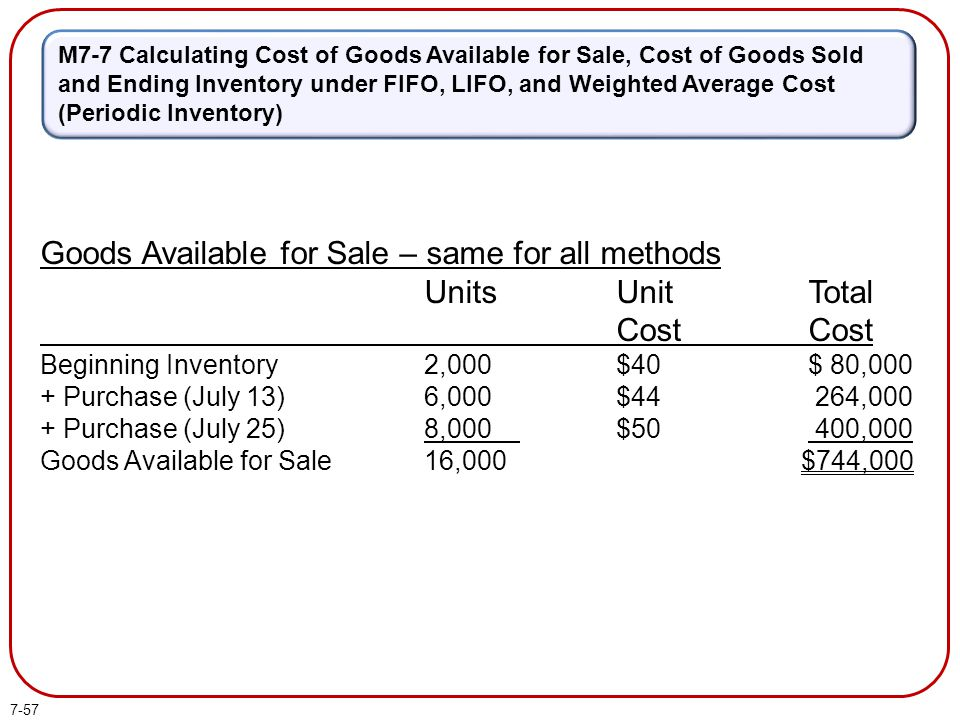 Goods Available for Sale – same for all methods Units Unit Total