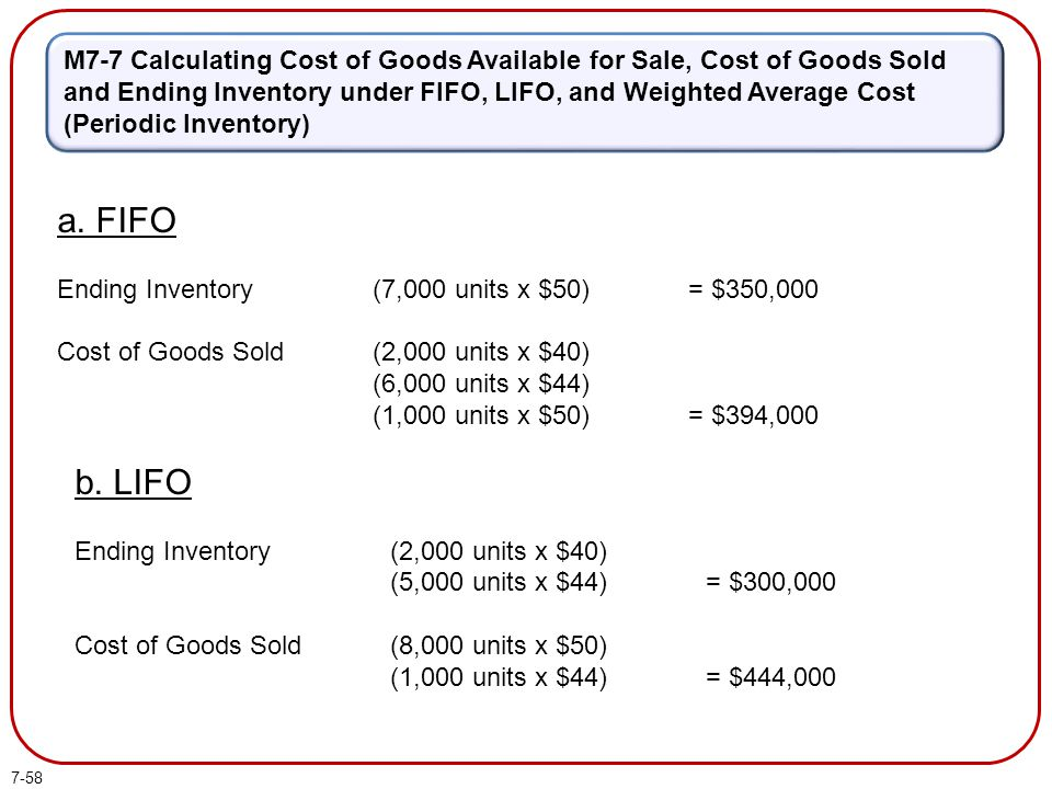 Image Result For Calculate Cost Of Goods Available For Sale