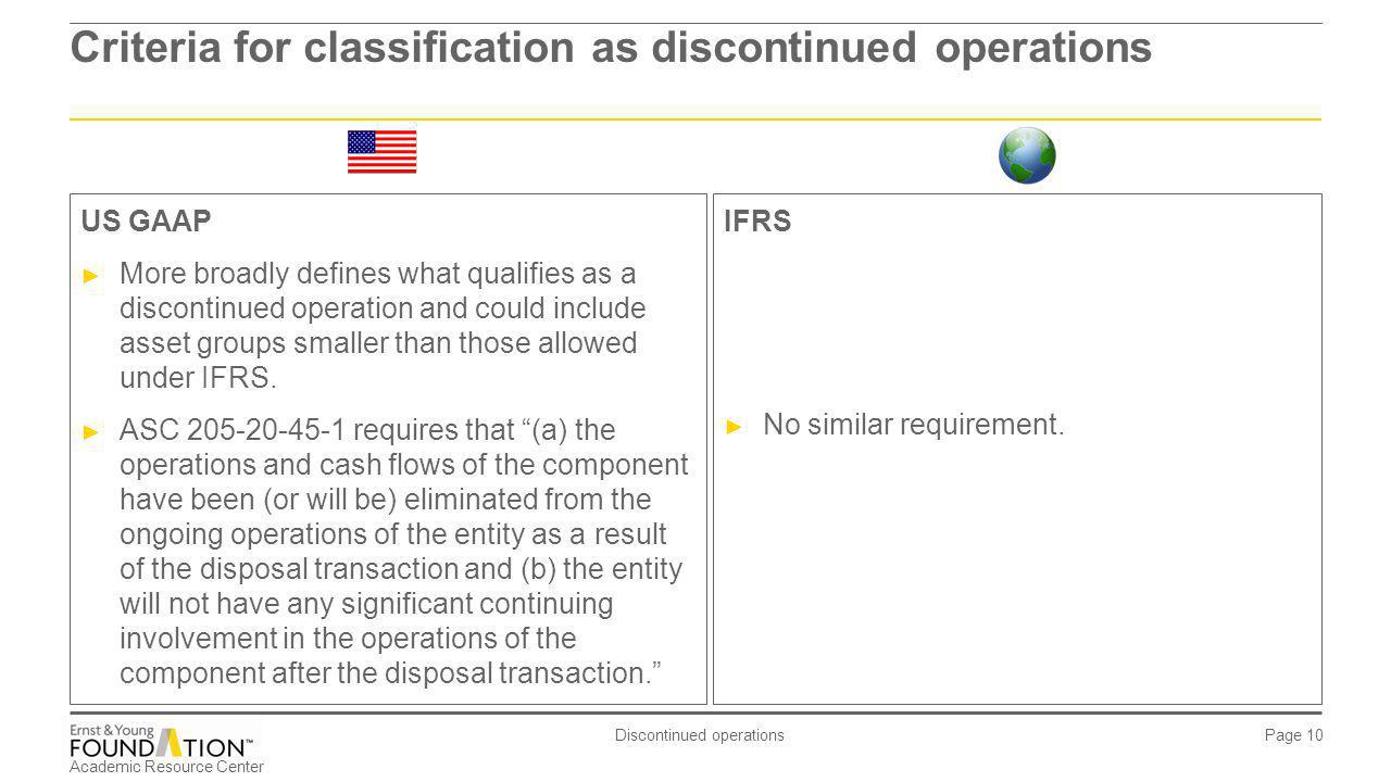 Criteria for classification as discontinued operations