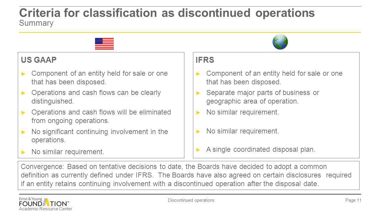 Criteria for classification as discontinued operations Summary