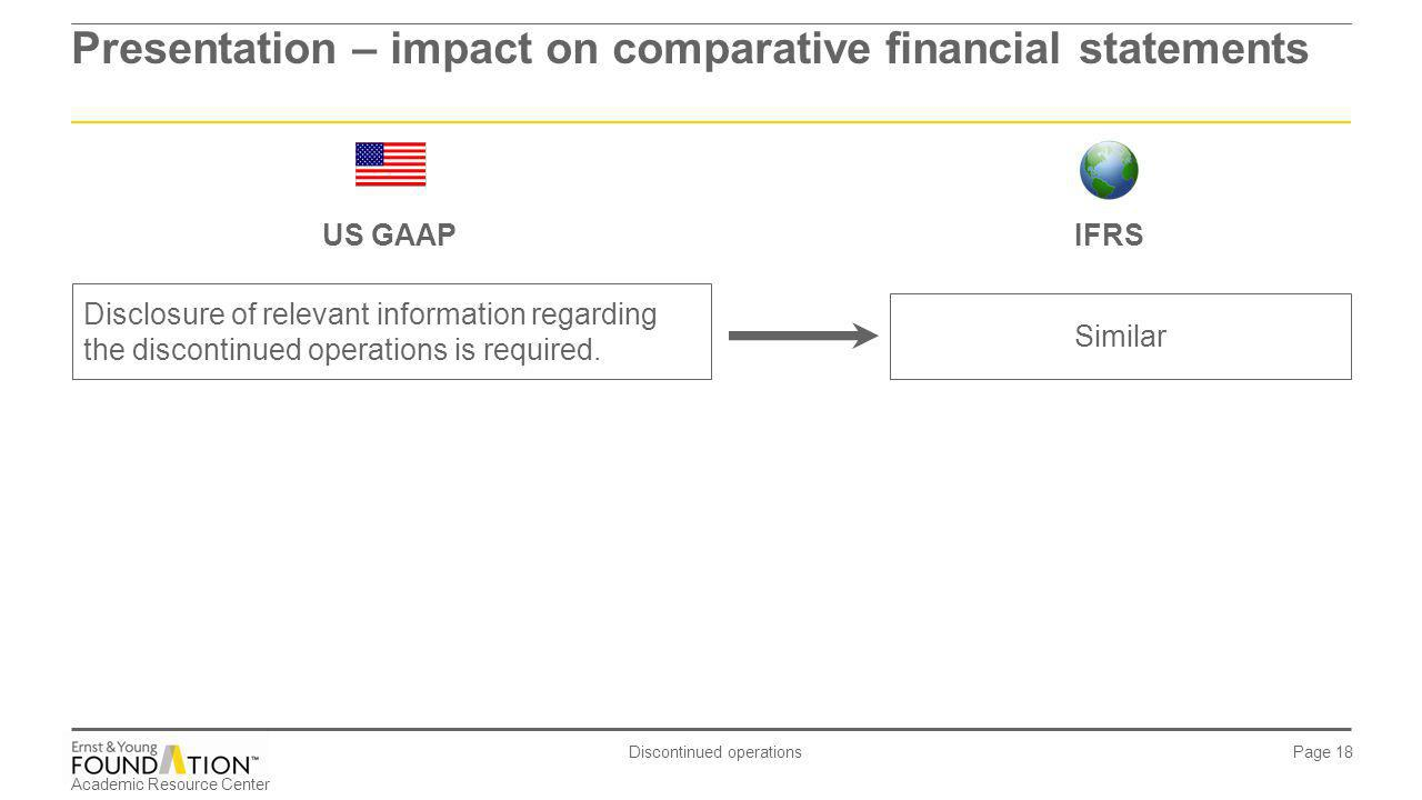 Presentation – impact on comparative financial statements