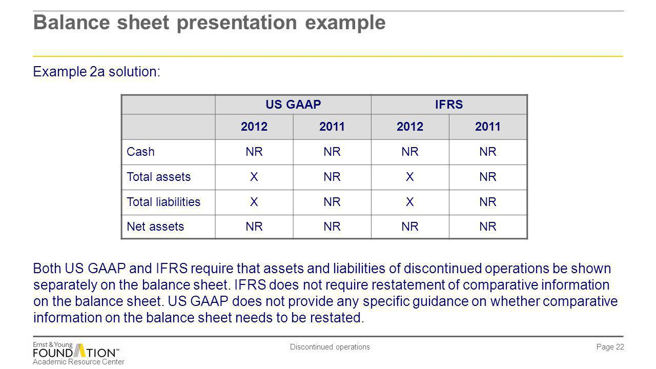 Balance sheet presentation example