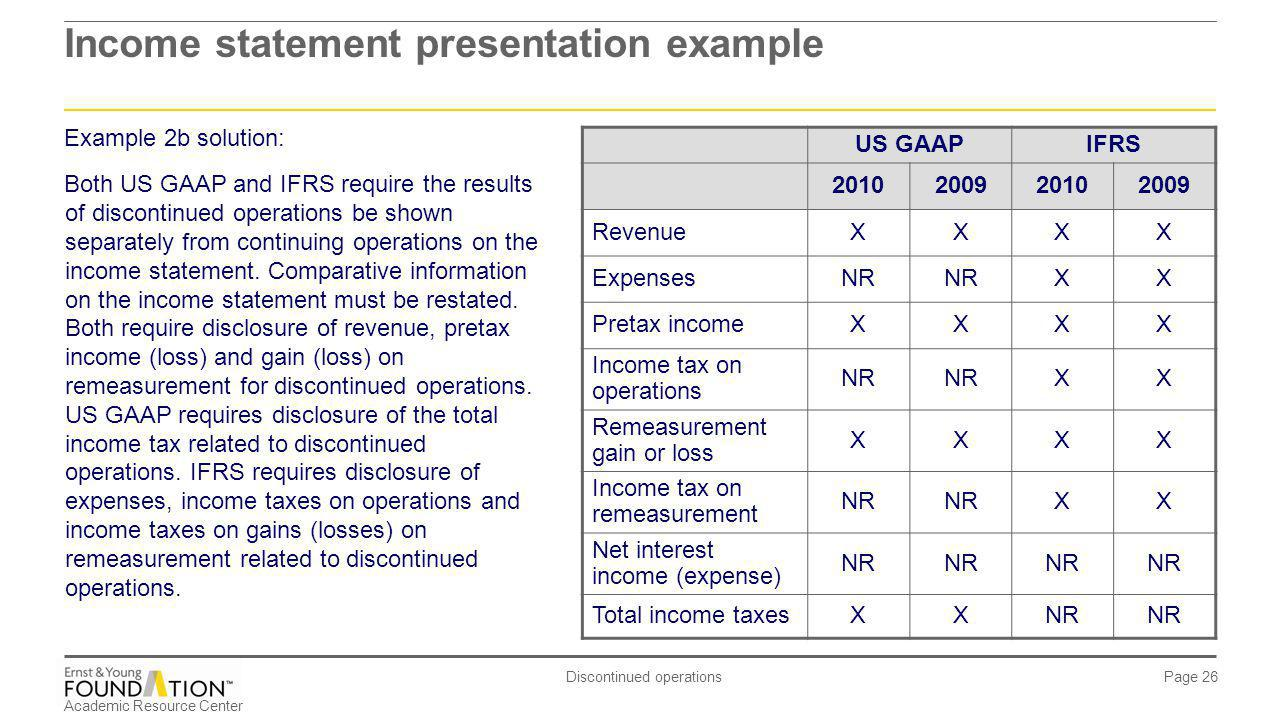 Income statement presentation example