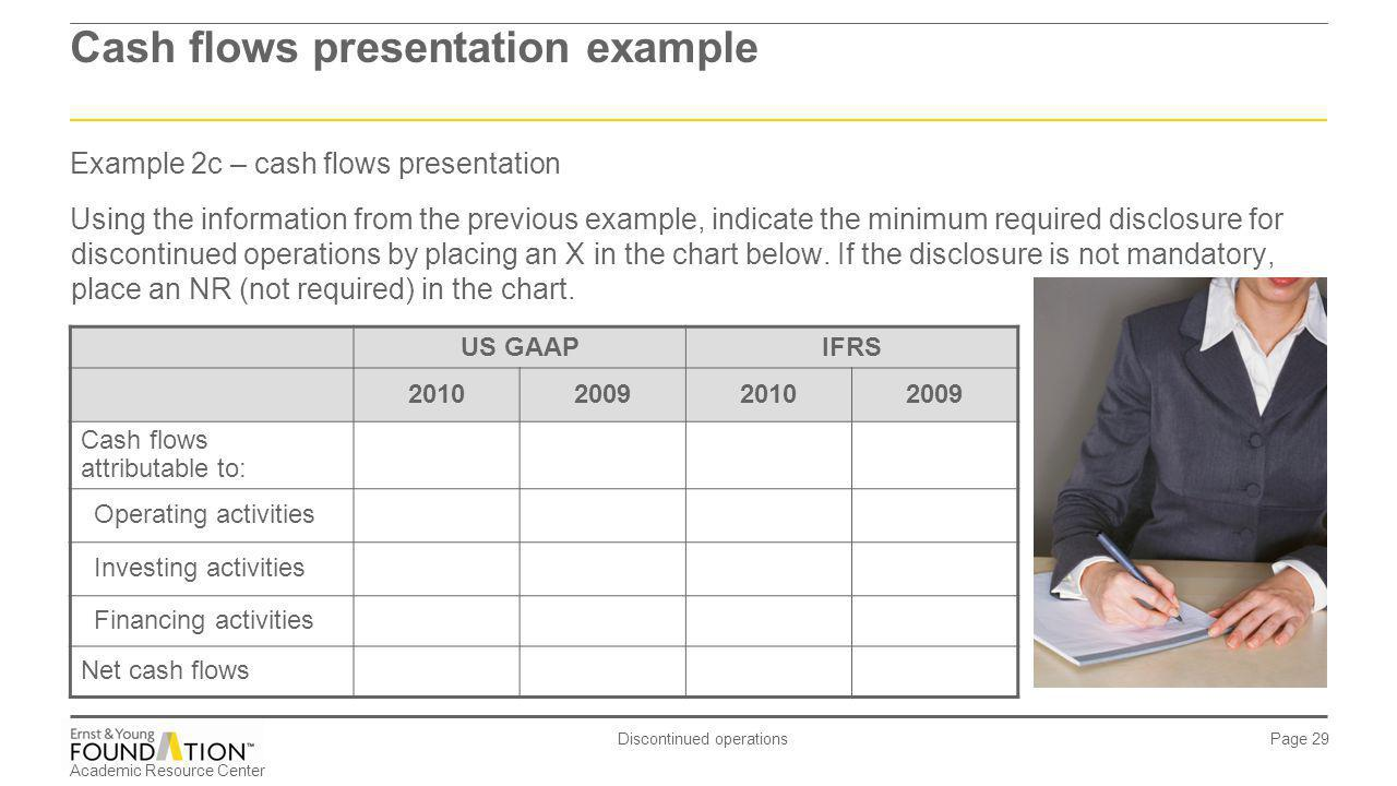 Cash flows presentation example