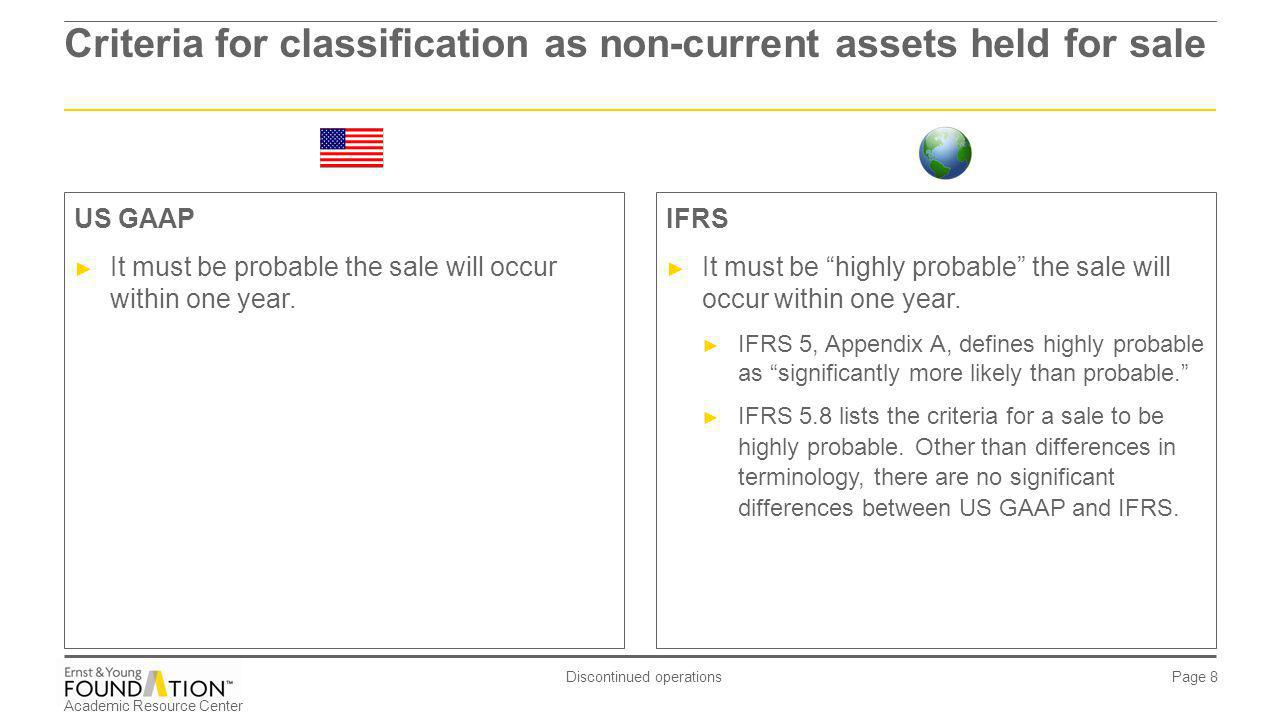 Criteria for classification as non-current assets held for sale