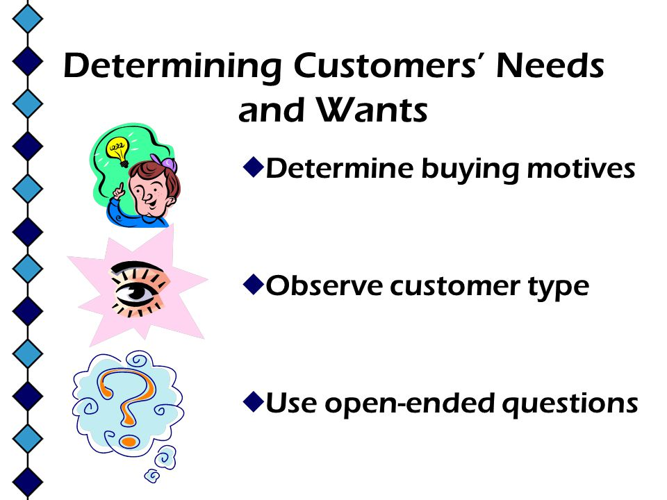 Determining Customers' Needs and Wants