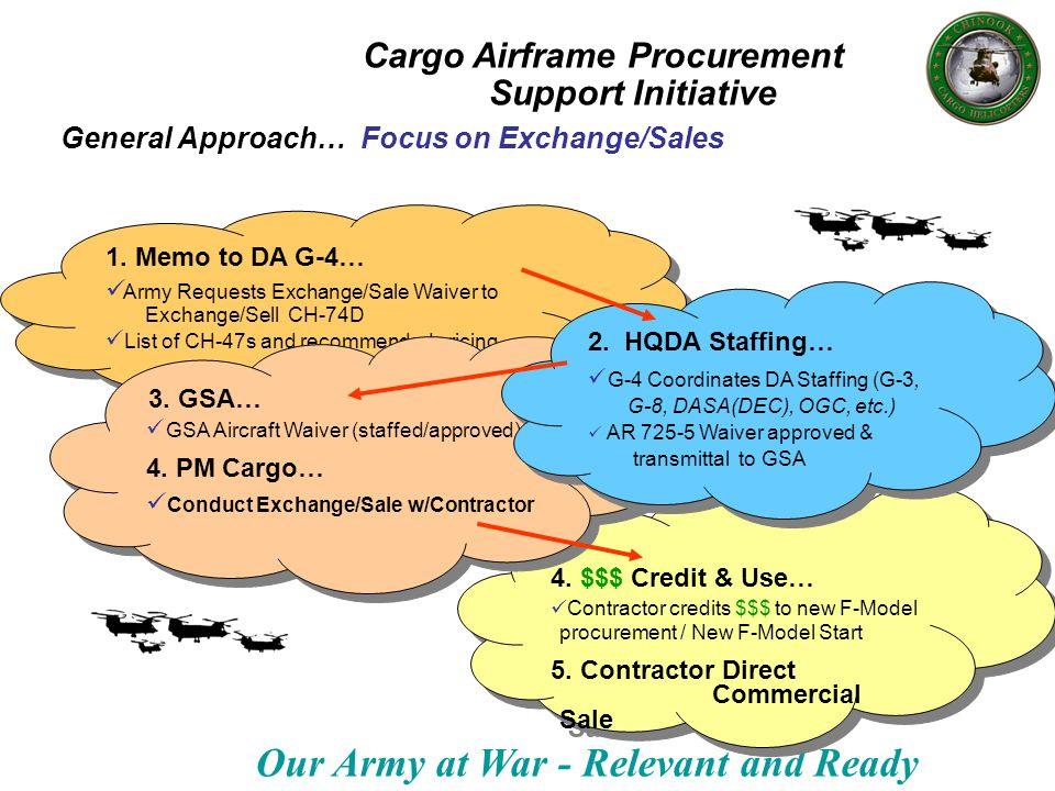 Cargo Airframe Procurement Support Initiative