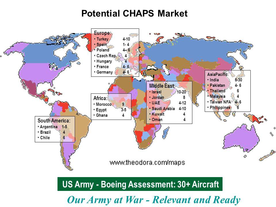 Potential CHAPS Market