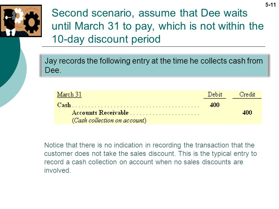 Second scenario, assume that Dee waits until March 31 to pay, which is not within the 10-day discount period