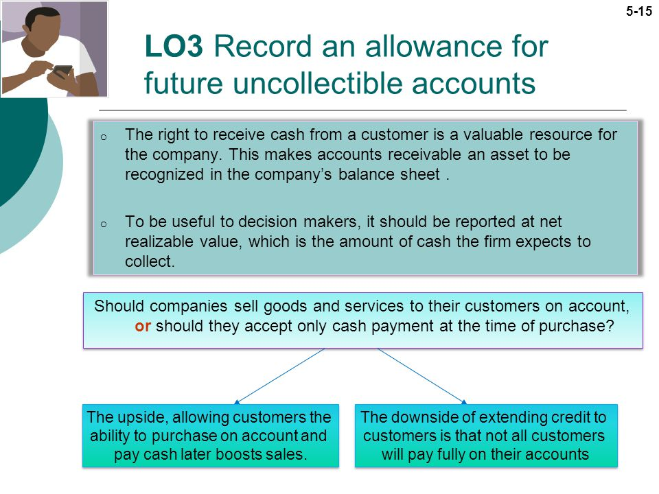 LO3 Record an allowance for future uncollectible accounts