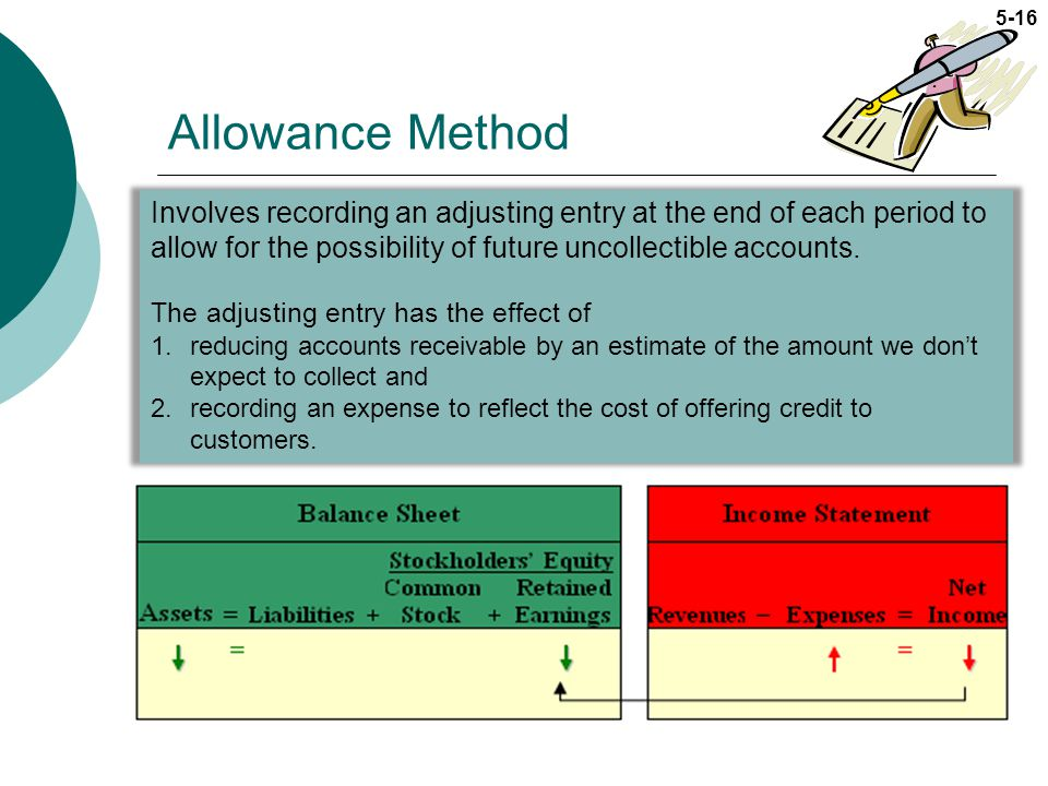 Allowance Method Involves recording an adjusting entry at the end of each period to allow for the possibility of future uncollectible accounts.