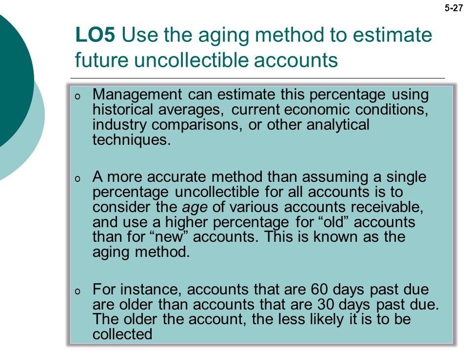 LO5 Use the aging method to estimate future uncollectible accounts