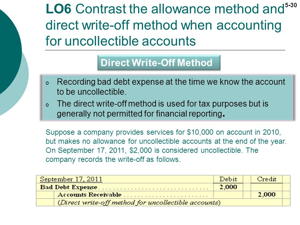 LO6 Contrast the allowance method and direct write-off method when accounting for uncollectible accounts