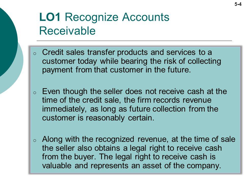 LO1 Recognize Accounts Receivable