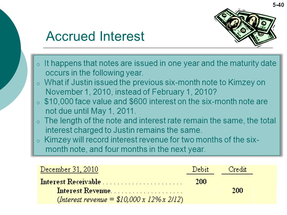 Accrued Interest It happens that notes are issued in one year and the maturity date. occurs in the following year.