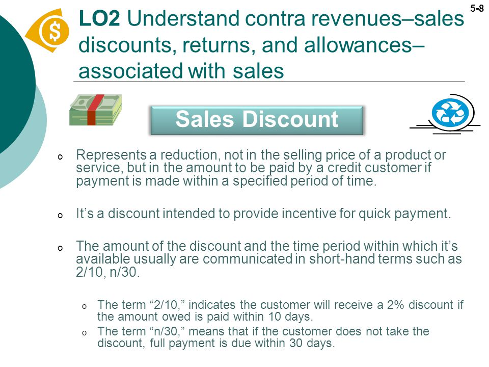 LO2 Understand contra revenues–sales discounts, returns, and allowances–associated with sales
