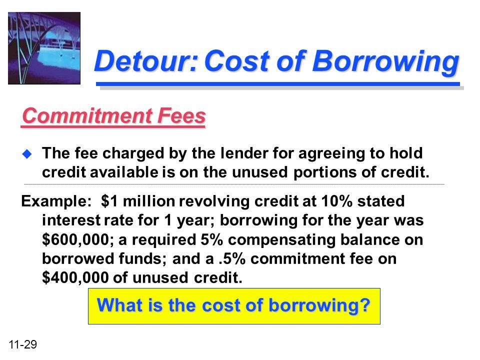 Detour: Cost of Borrowing