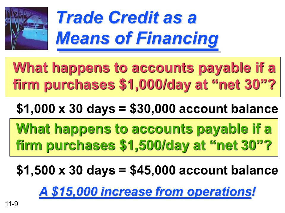 Trade Credit as a Means of Financing