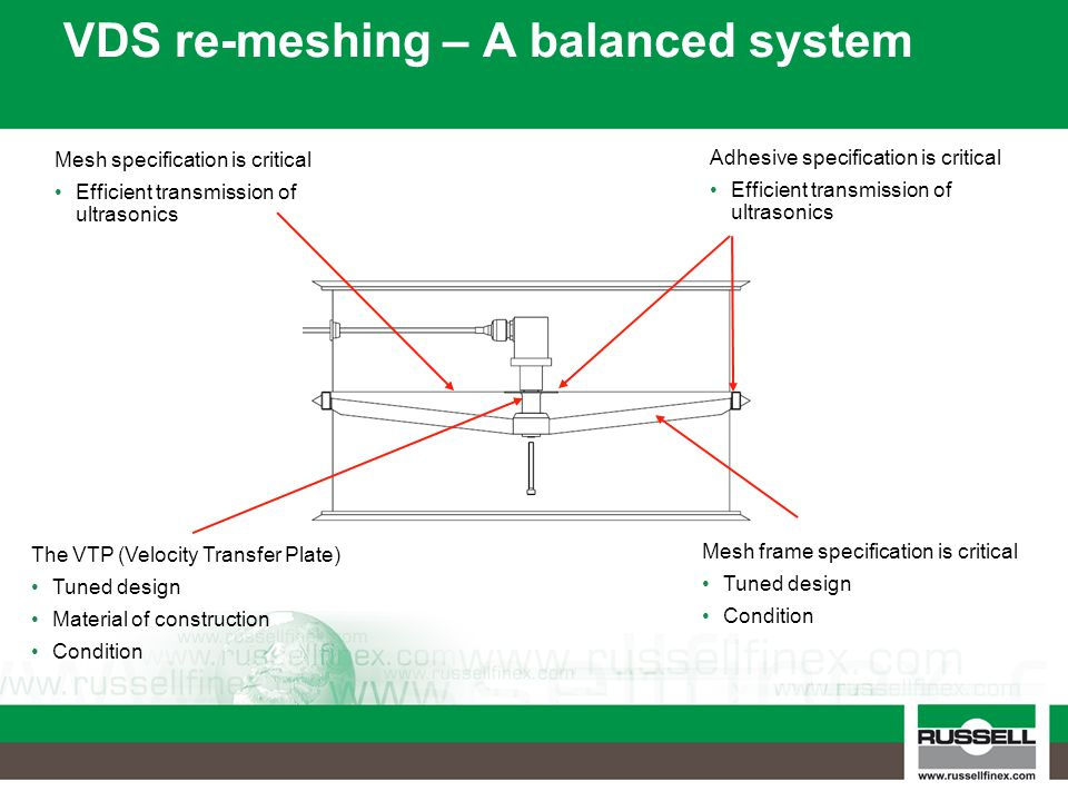 VDS re-meshing – A balanced system