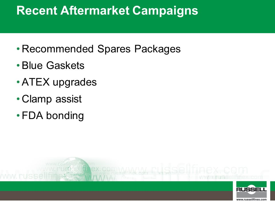 Recent Aftermarket Campaigns