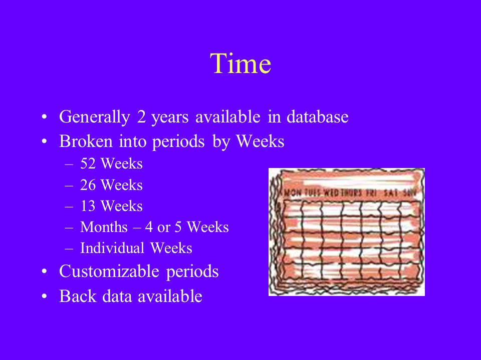 Time Generally 2 years available in database