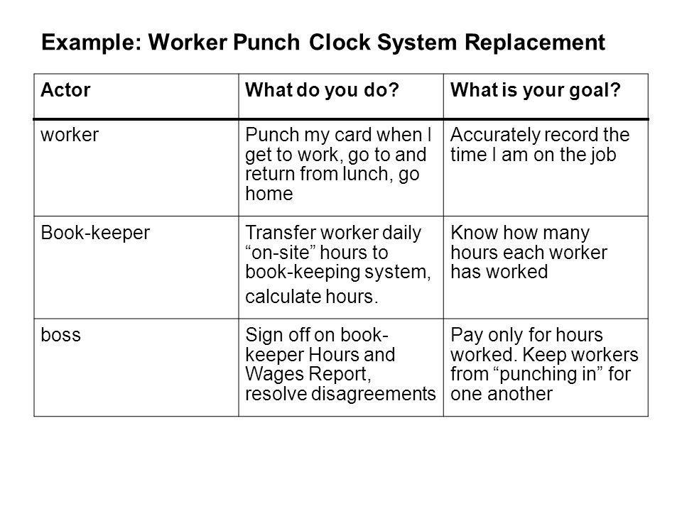 Example: Worker Punch Clock System Replacement