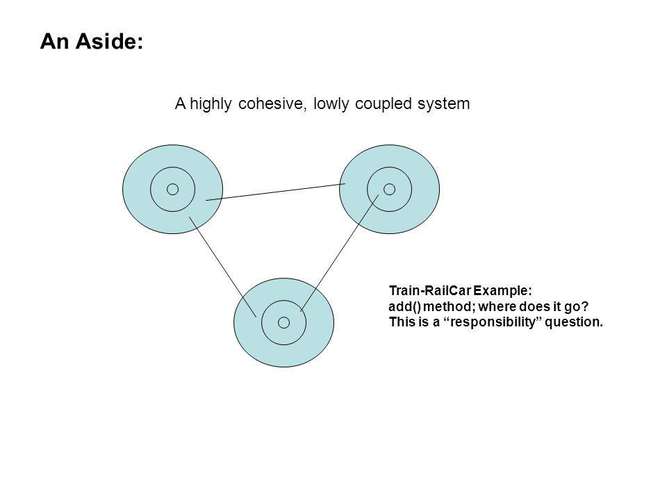 An Aside: A highly cohesive, lowly coupled system