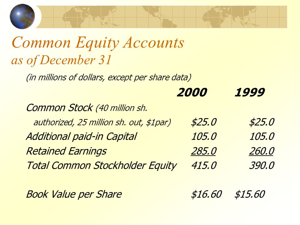 Common Equity Accounts as of December 31
