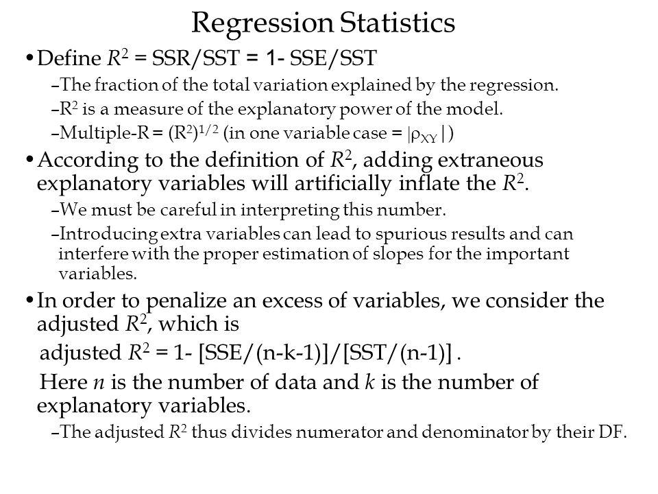 Regression Statistics