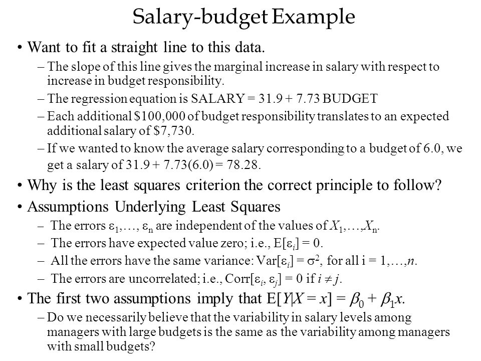 Salary-budget Example
