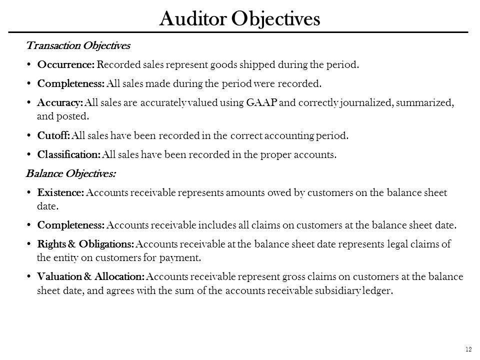 Auditor Objectives Transaction Objectives