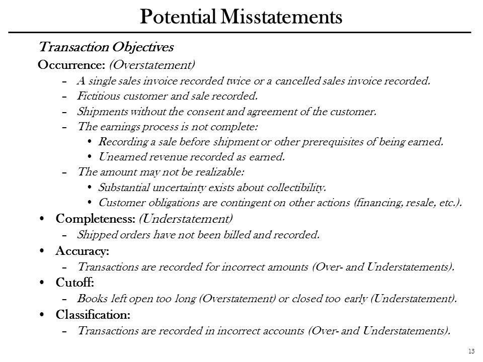 Potential Misstatements