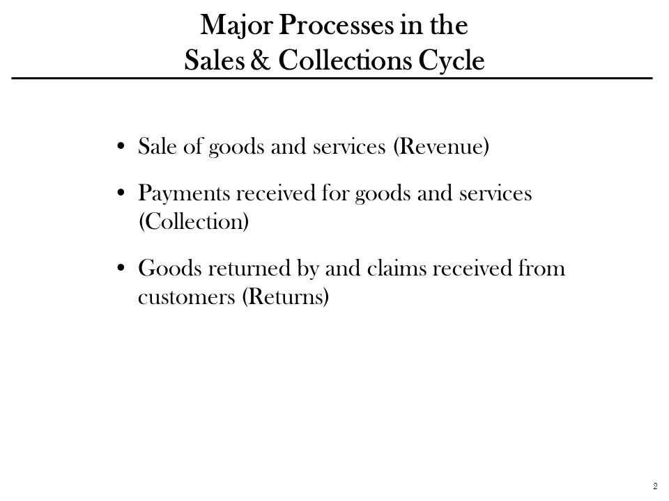 Major Processes in the Sales & Collections Cycle
