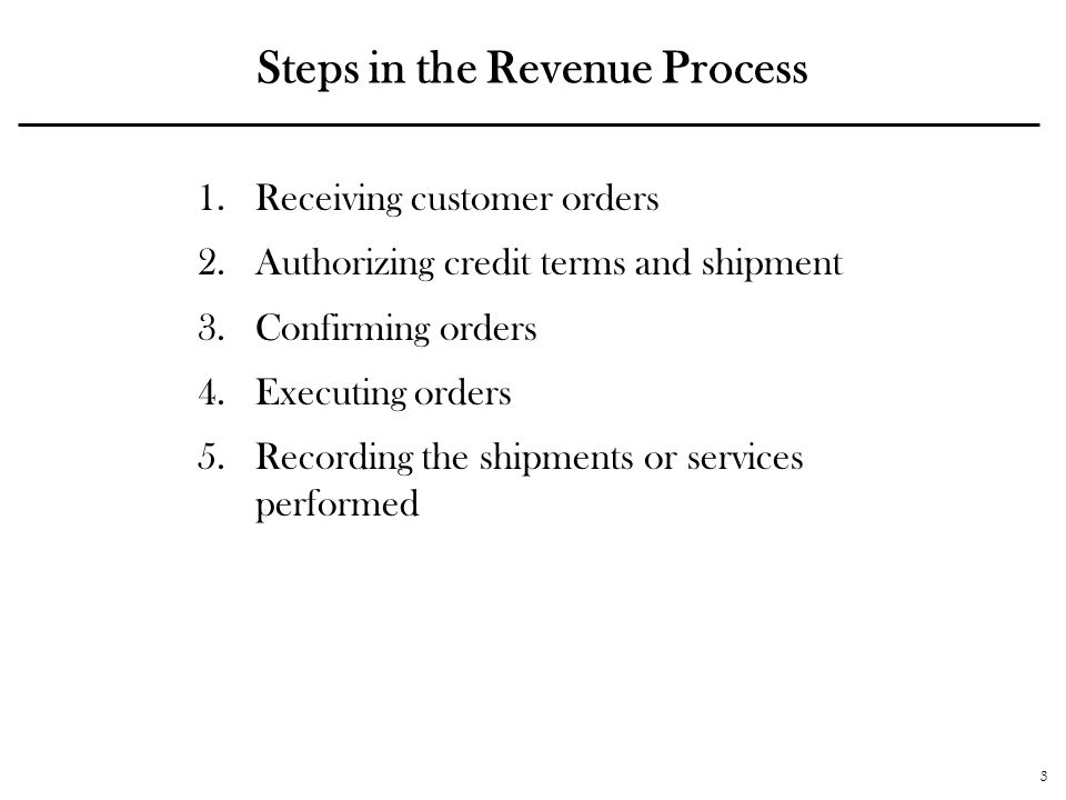 Steps in the Revenue Process