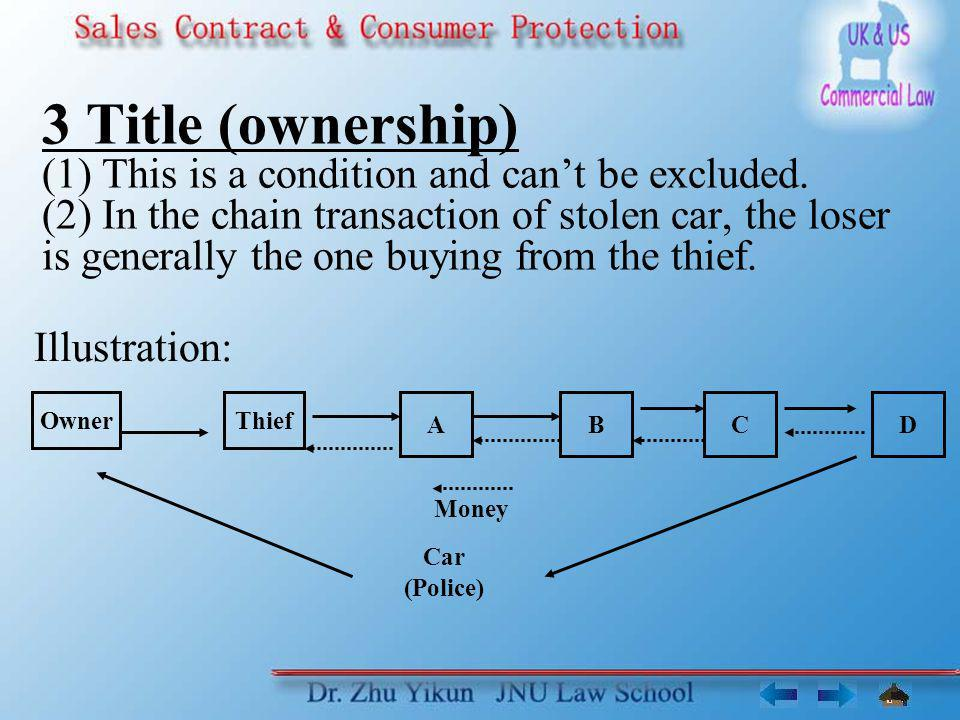 3 Title (ownership) (1) This is a condition and can't be excluded