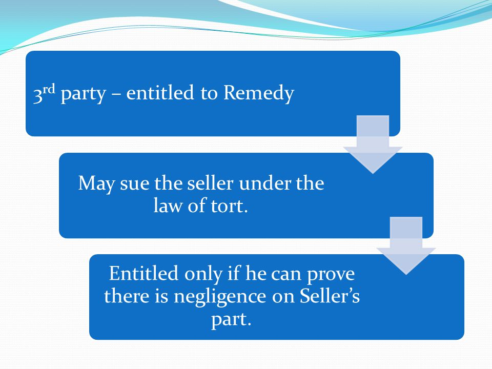3rd party – entitled to Remedy