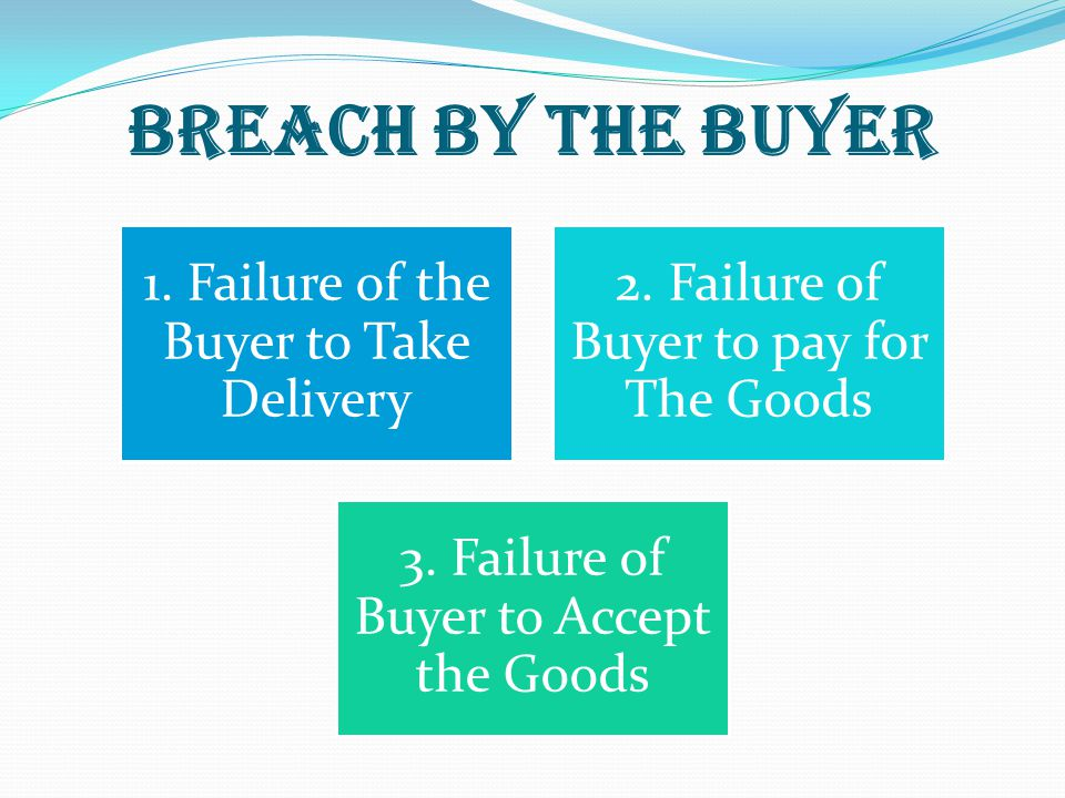 BREACH BY THE BUYER 1. Failure of the Buyer to Take Delivery
