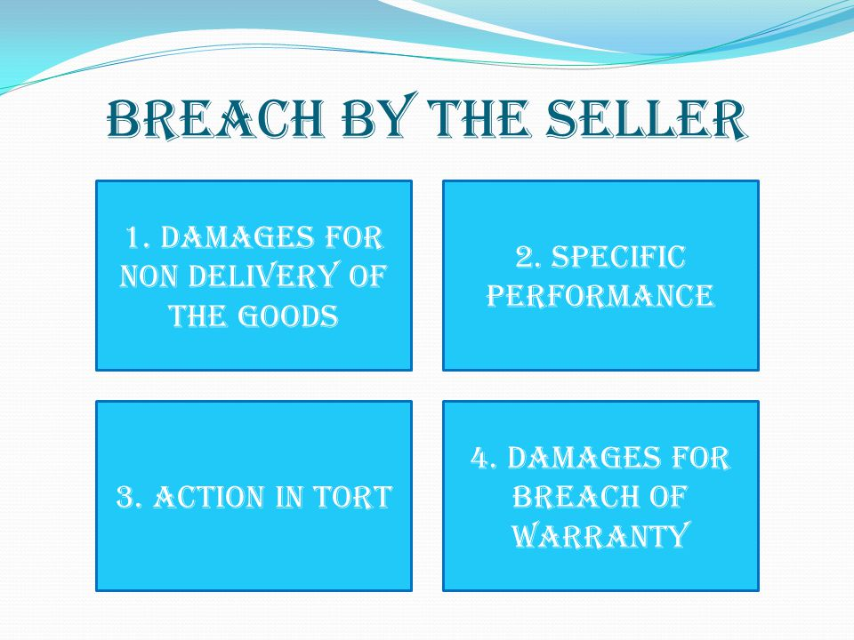 BREACH BY THE SELLER 1. DAMAGES FOR NON DELIVERY OF THE GOODS