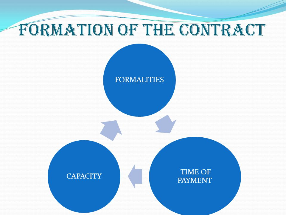 Formation Of The Contract